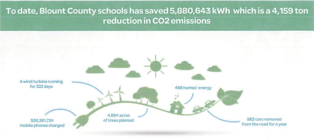 -graphic courtesy of Schneider Electric